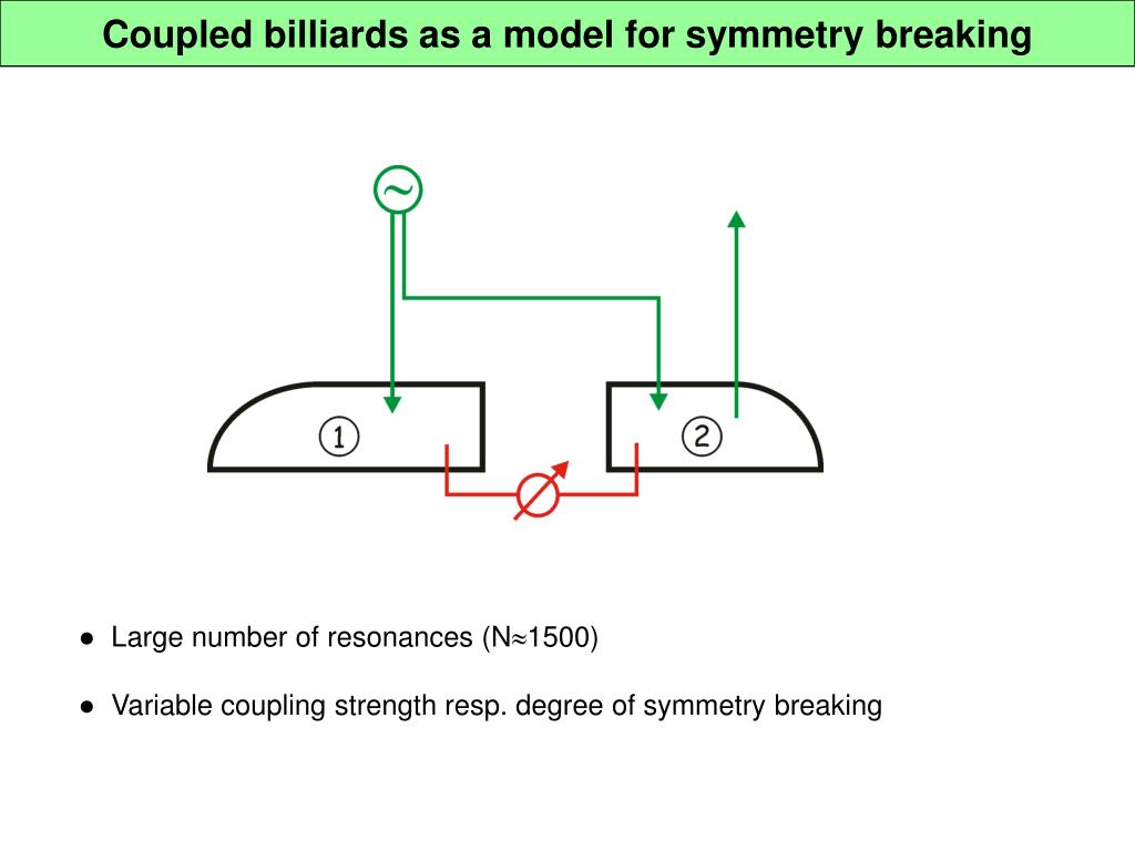 Coupled billiards as a model for symmetry breaking