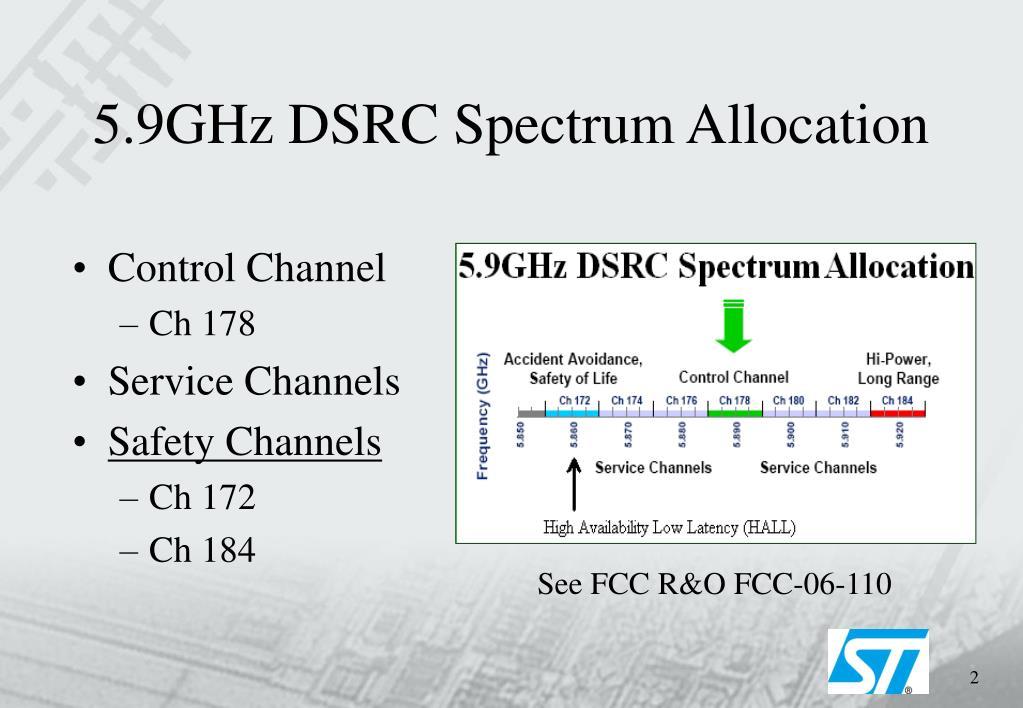 5.9GHz DSRC Spectrum Allocation