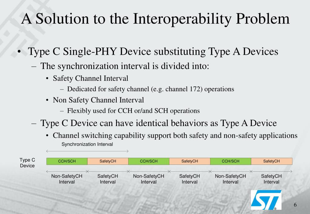 A Solution to the Interoperability Problem