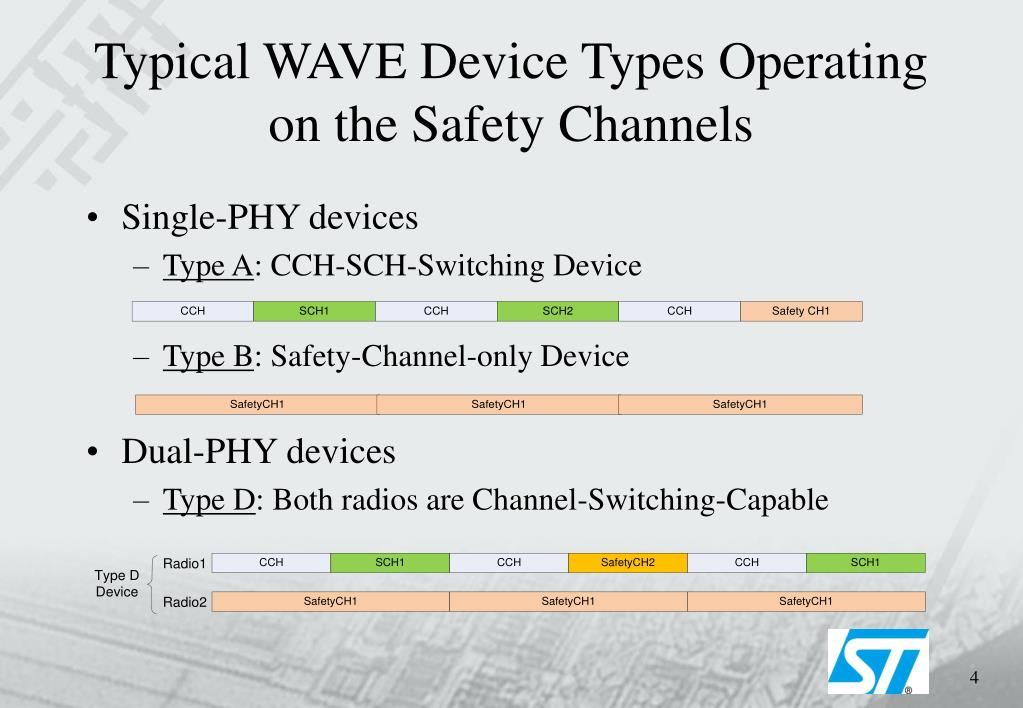 Typical WAVE Device Types Operating on the Safety Channels