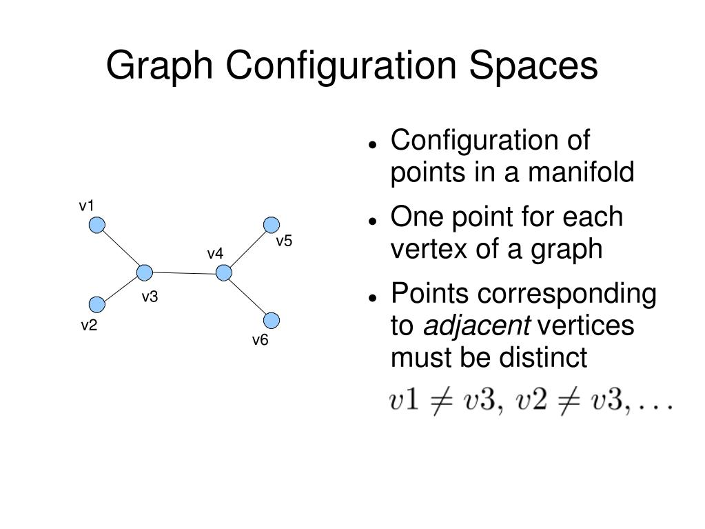 Graph Configuration Spaces