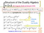structure of the duality algebra in d 3 p f trigiante rulik and gargiulo 2005