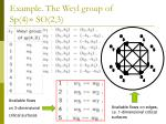 example the weyl group of sp 4 so 2 3