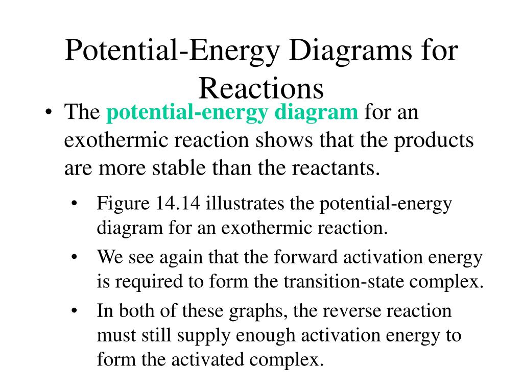 Potential-Energy Diagrams for Reactions