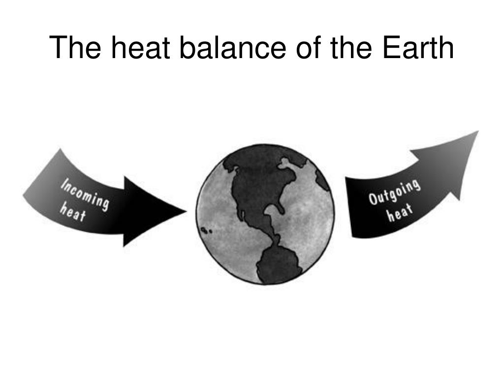 The heat balance of the Earth