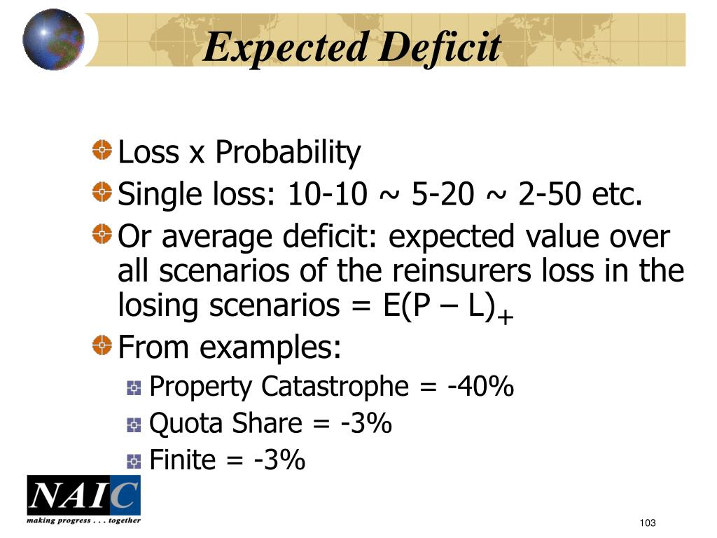 Expected Deficit