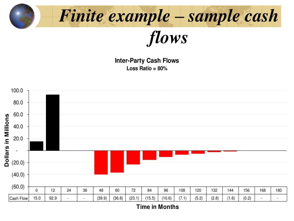 Finite example – sample cash flows