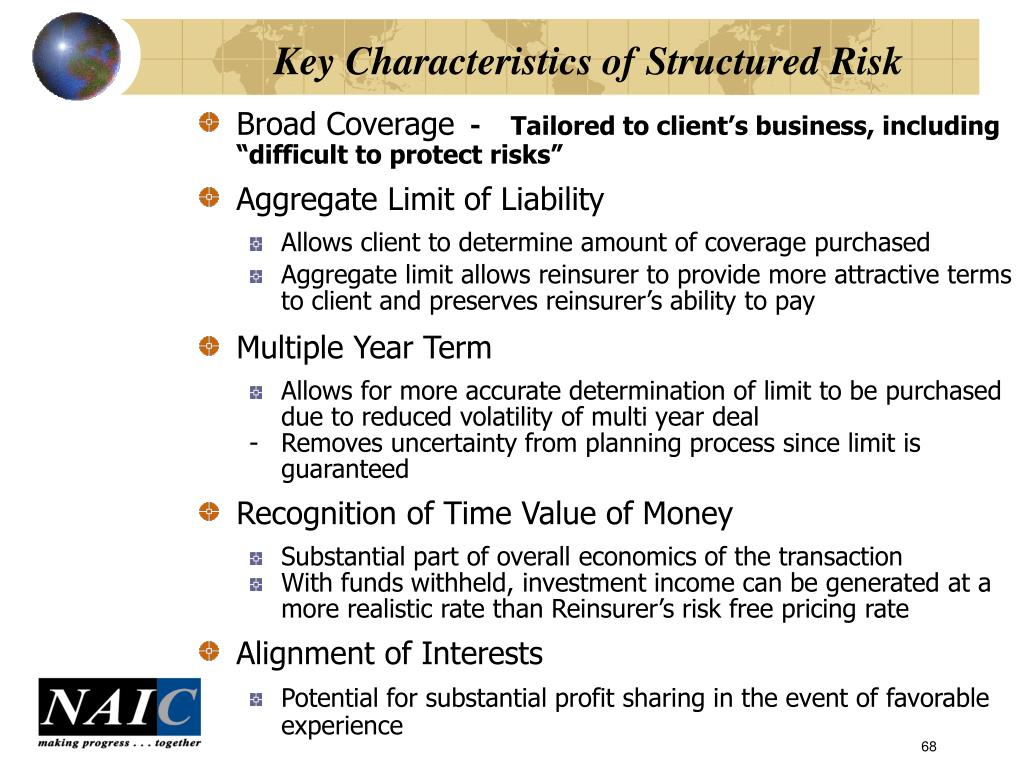 Key Characteristics of Structured Risk