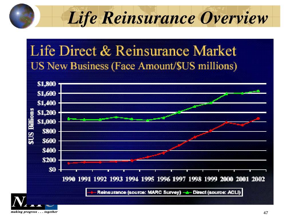 Life Reinsurance Overview