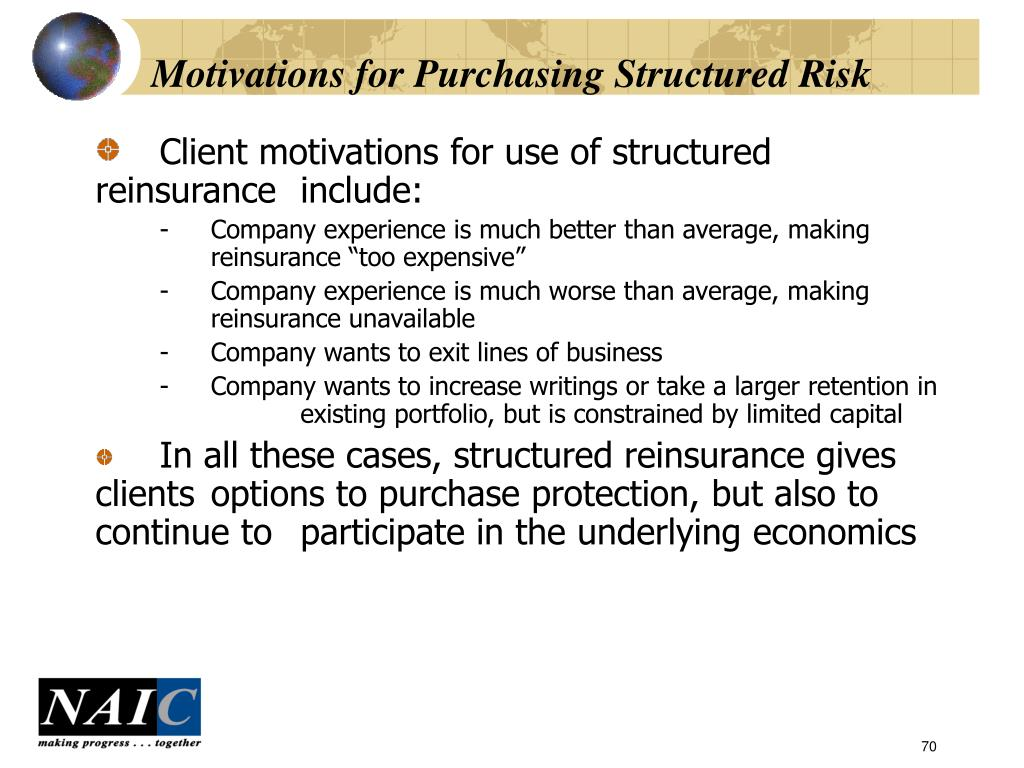Motivations for Purchasing Structured Risk