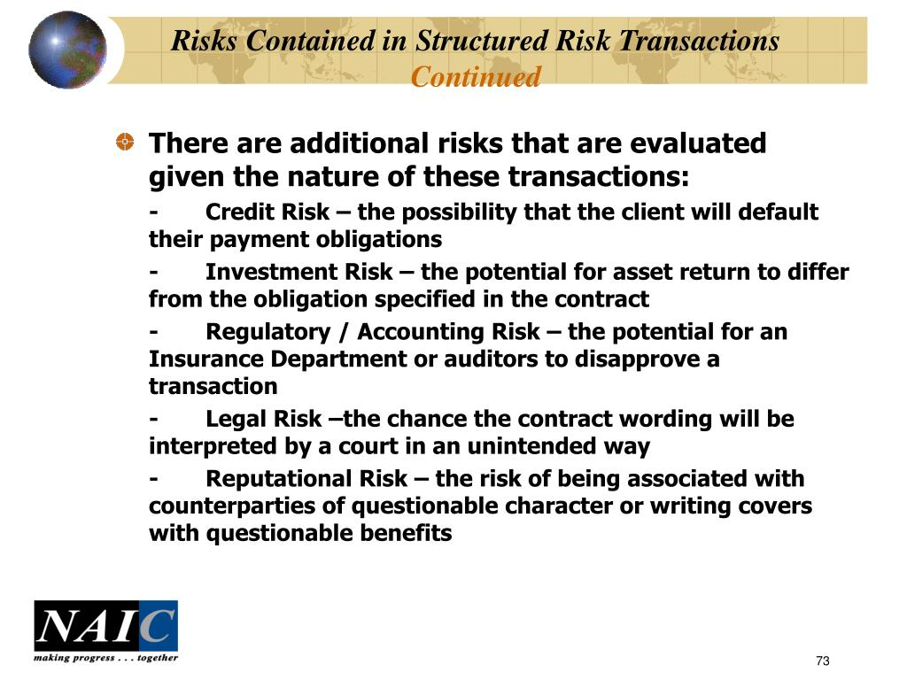 Risks Contained in