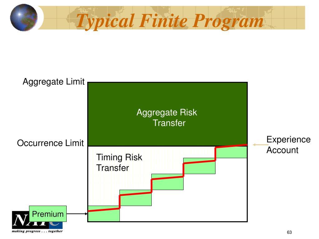 Typical Finite Program