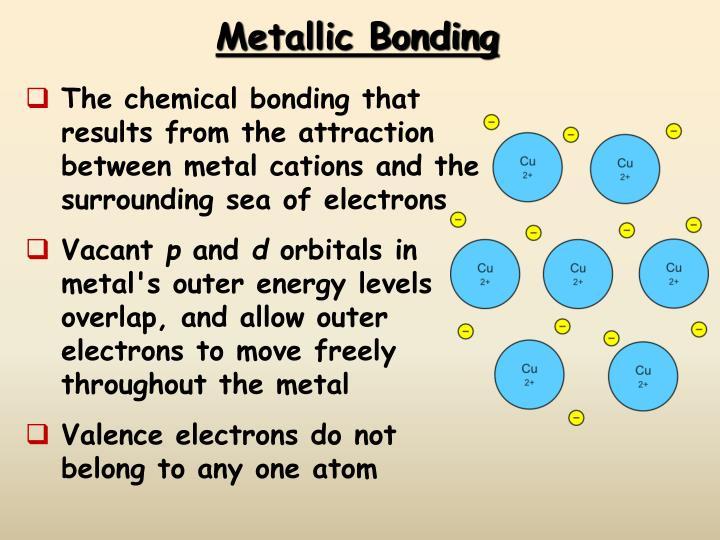 Metallic bonding3