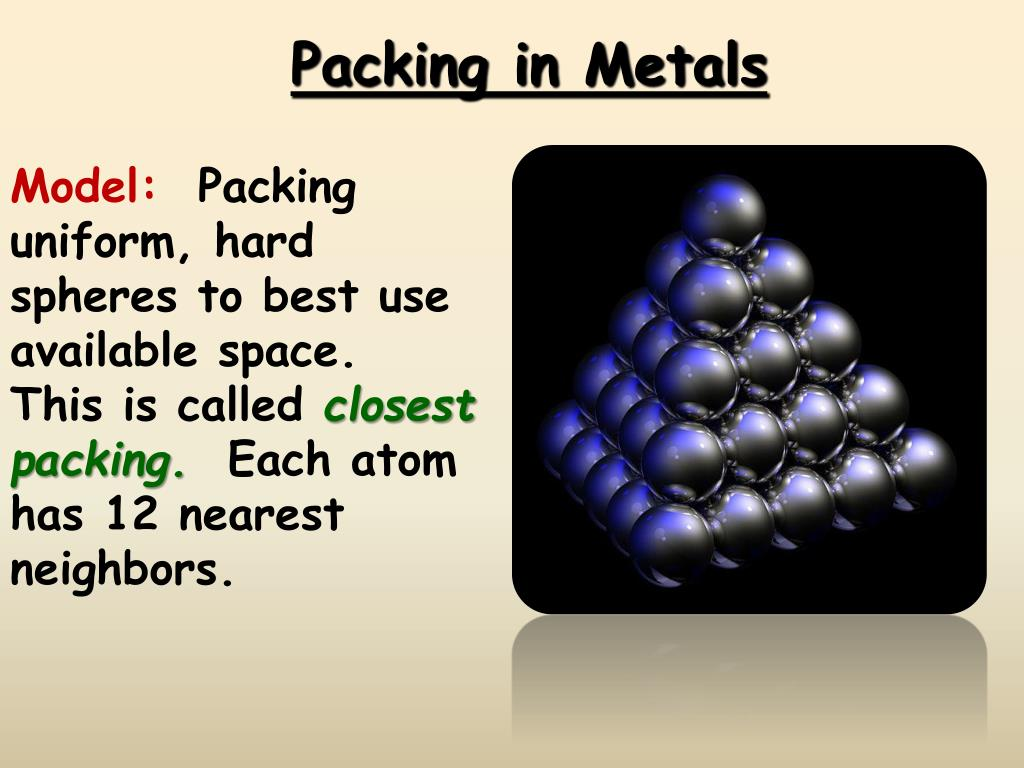 Packing in Metals
