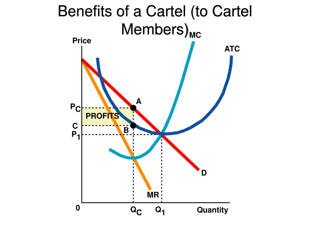 Benefits of a Cartel (to Cartel Members)