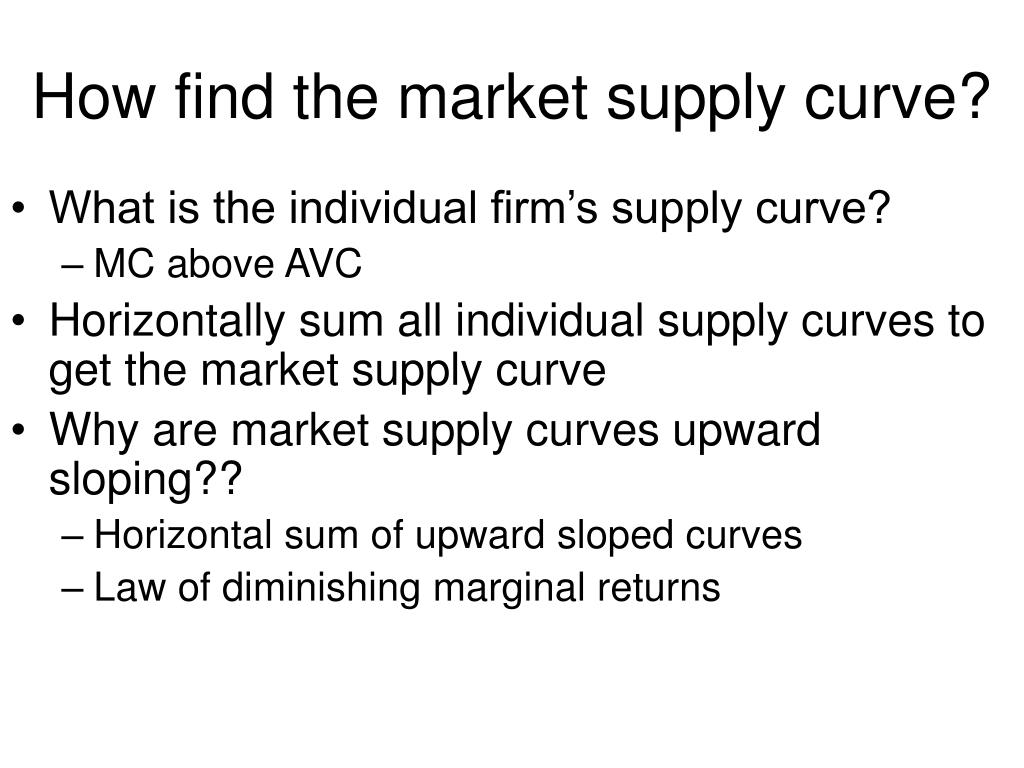 How find the market supply curve?