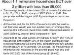 about 1 1 millionaire households but over 2 million with less than 5 000