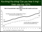 ka ching ka ching can you hear it ring debt ratio hits 127