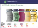 ccrt business overview