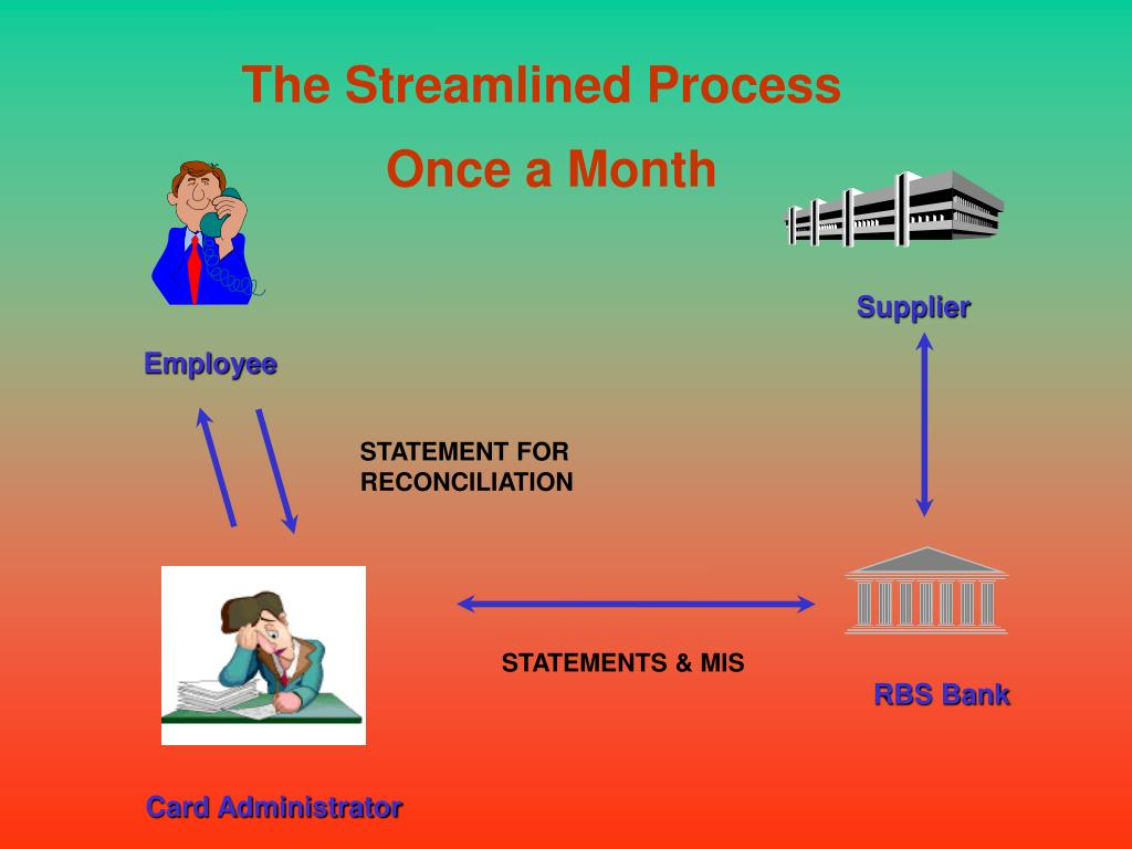 The Streamlined Process