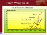 from wood to oil