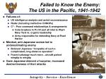failed to know the enemy the us in the pacific 1941 1942