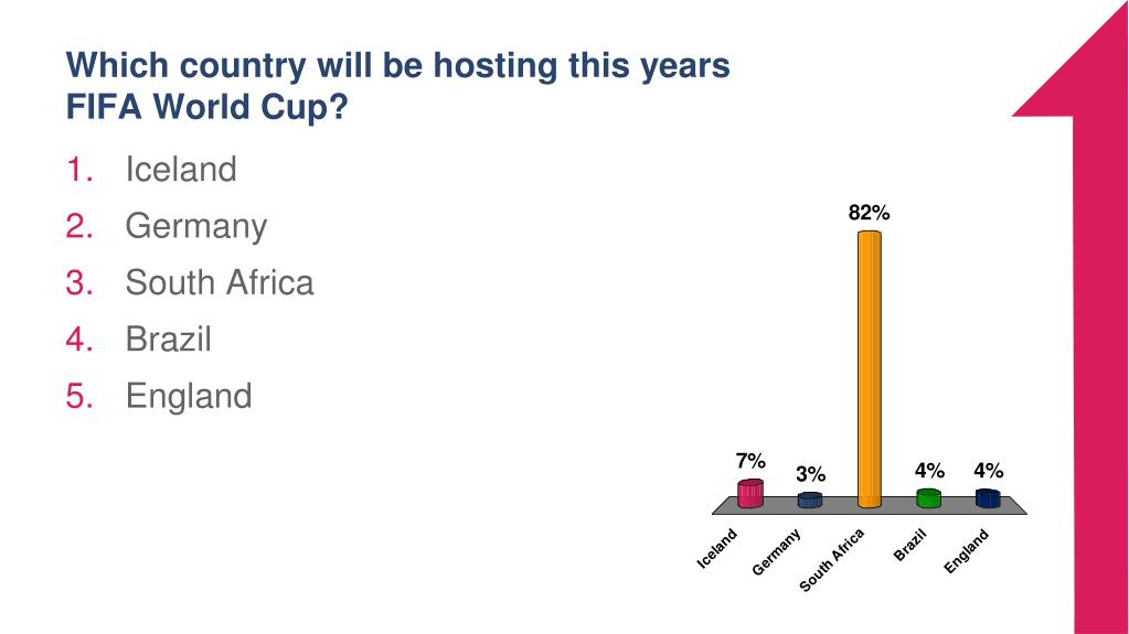 which country will be hosting this years fifa world cup l.