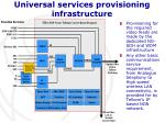 universal services provisioning infrastructure