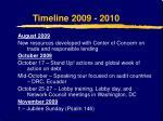 timeline 2009 201016