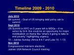 timeline 2009 201018