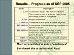 results progress as of sep 2005