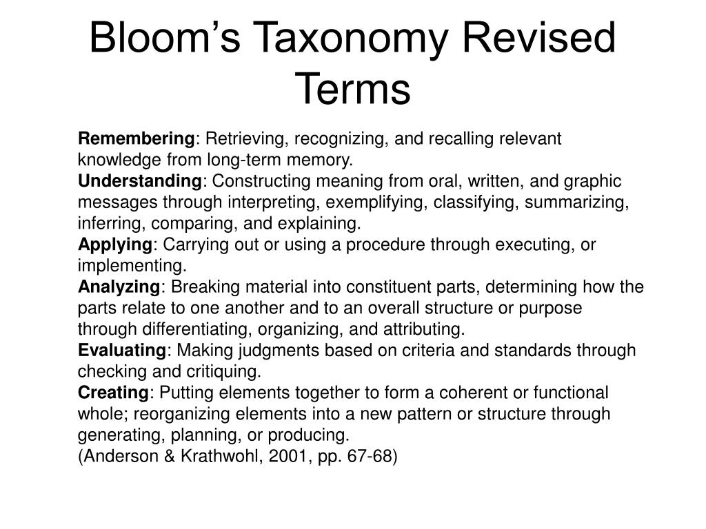 Bloom's Taxonomy Revised Terms