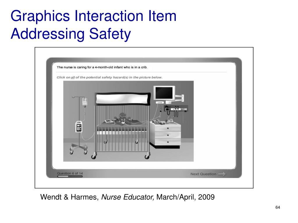 Graphics Interaction Item