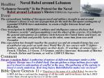 naval babel around lebanon
