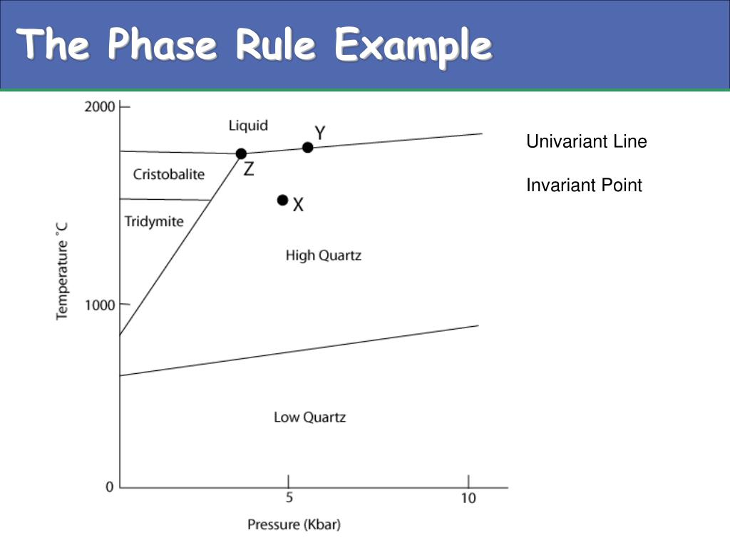 The Phase Rule Example