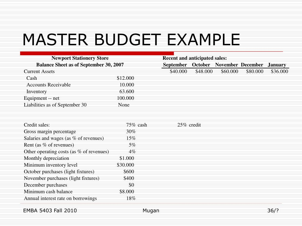 ppt - budgeting powerpoint presentation