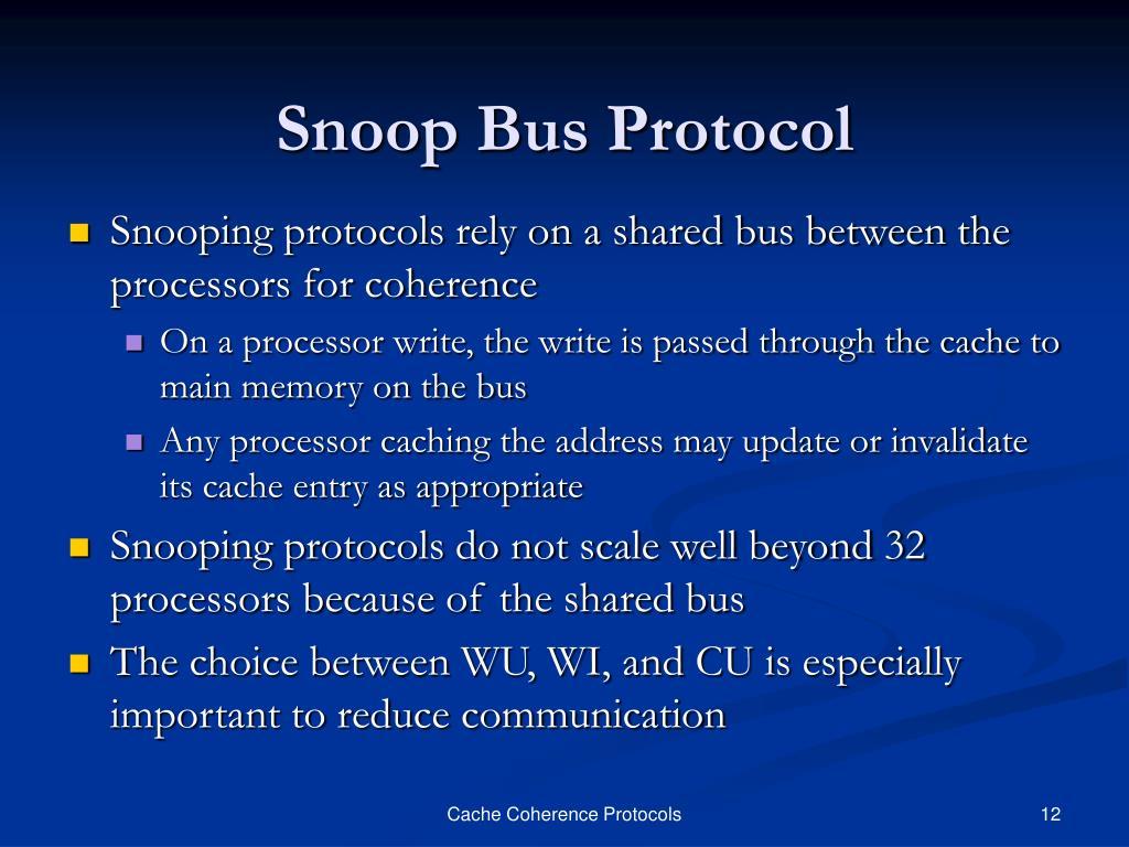 Snoop Bus Protocol