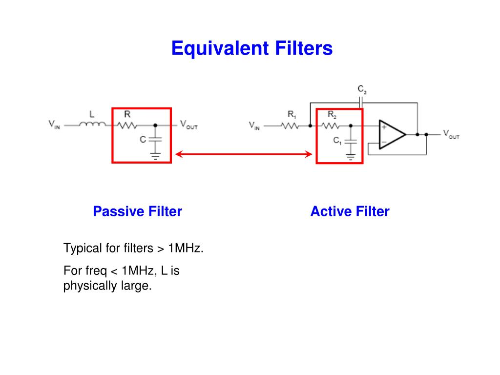 active filter design techniques Filters using blackman-harris window various optimization techniques for design fir digital filters, national conference on computational instrumentation, ncci 2010, 19-20 march 2010, pp177-181.