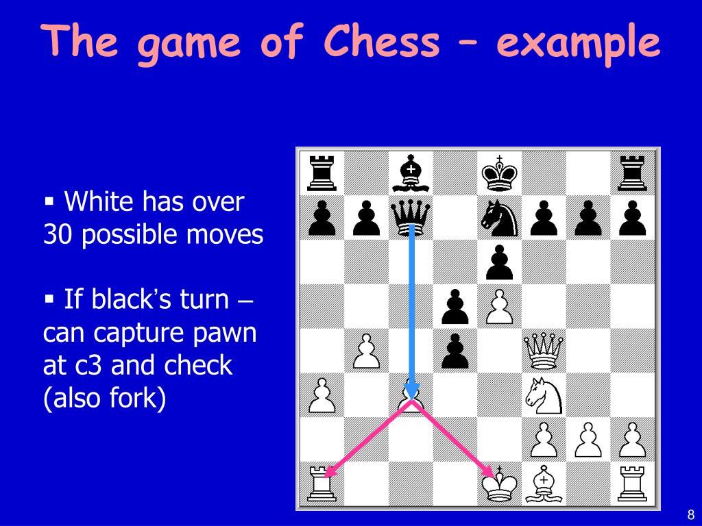The game of Chess – example