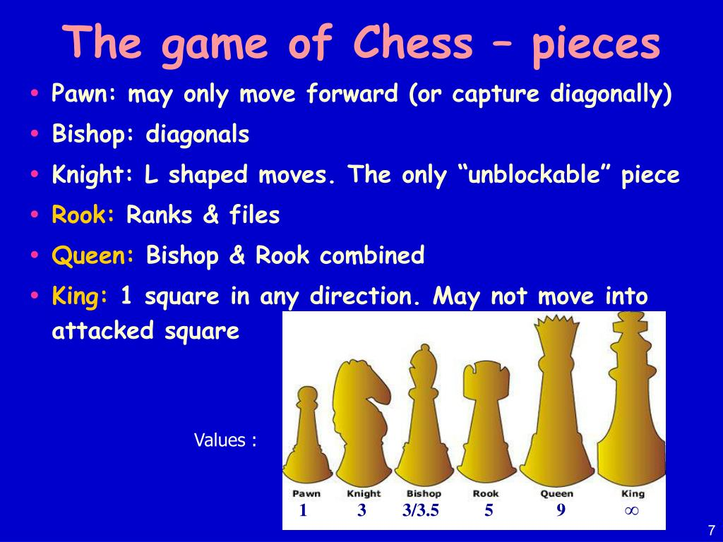 The game of Chess – pieces
