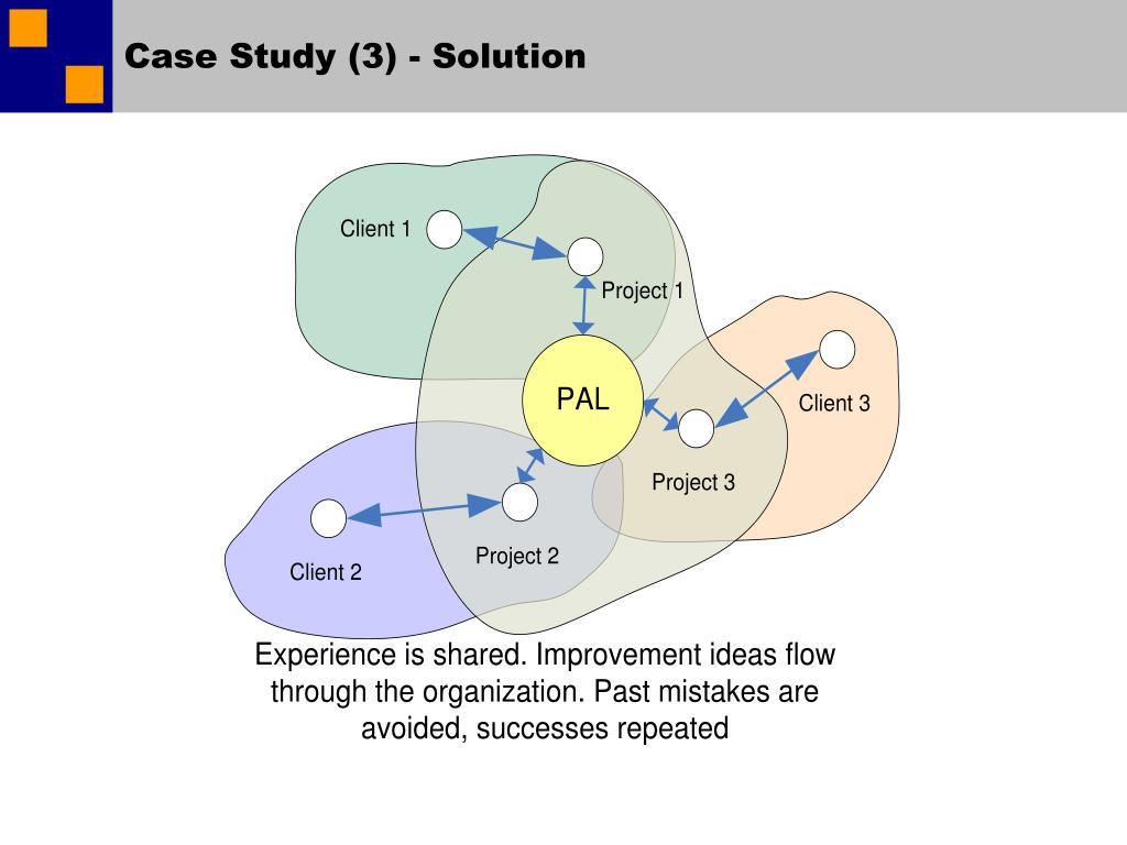 Case Study (3) - Solution