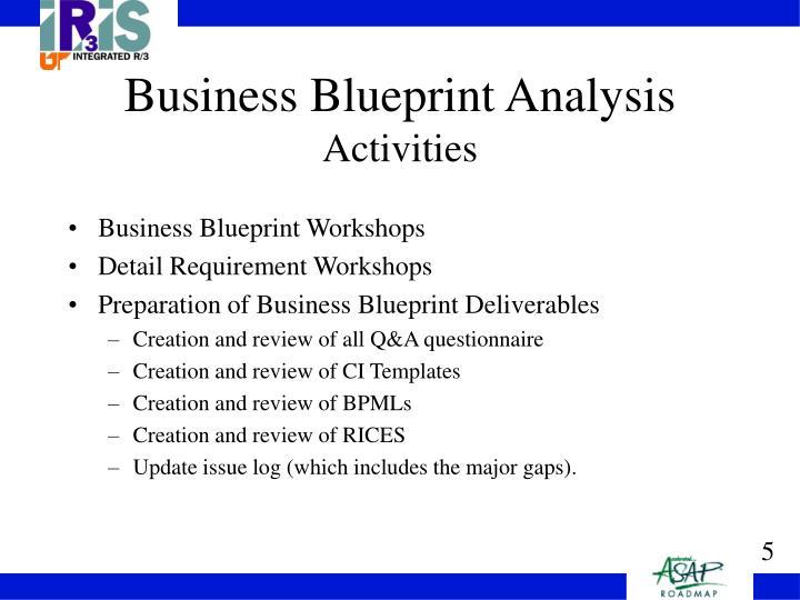 Ppt university of tennessee finance business blueprint powerpoint business blueprint analysisactivities malvernweather Gallery