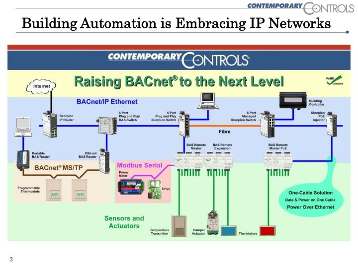 Building automation is embracing ip networks
