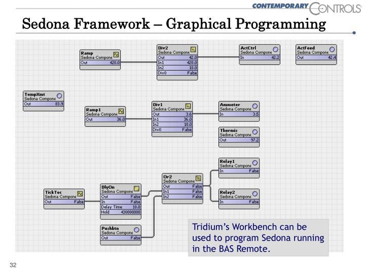 Sedona Framework – Graphical Programming