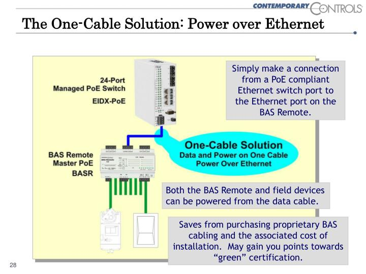 The One-Cable Solution: Power over Ethernet