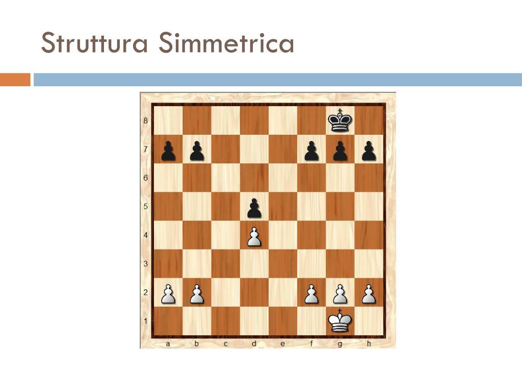 Struttura Simmetrica