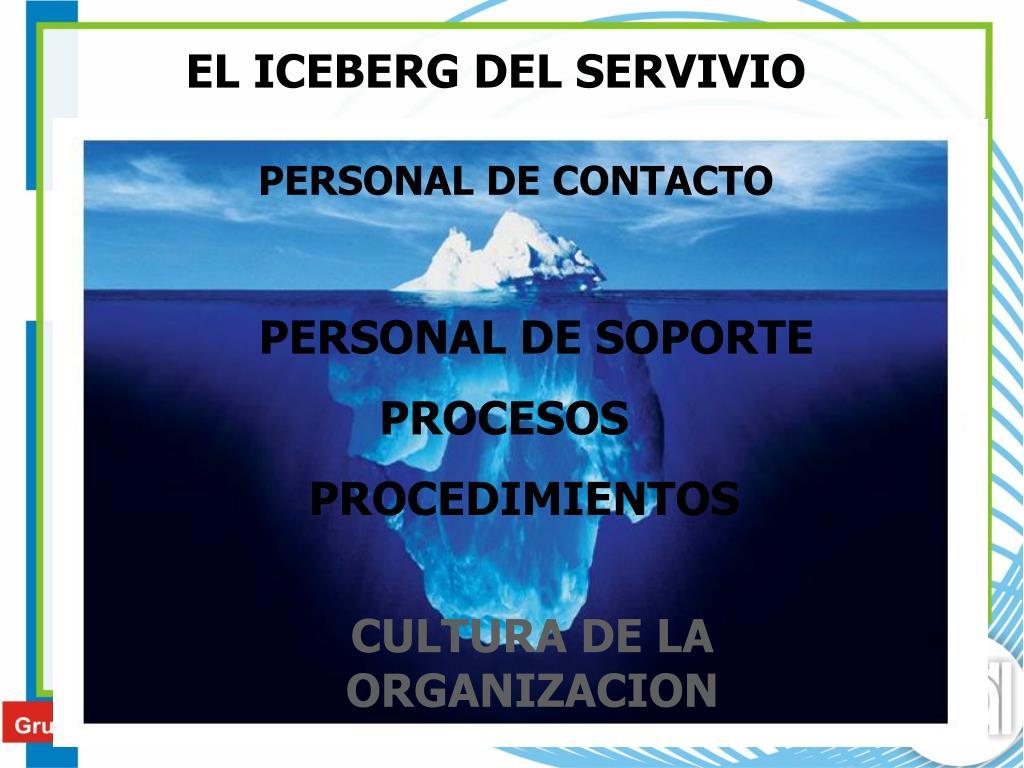 EL ICEBERG DEL SERVIVIO