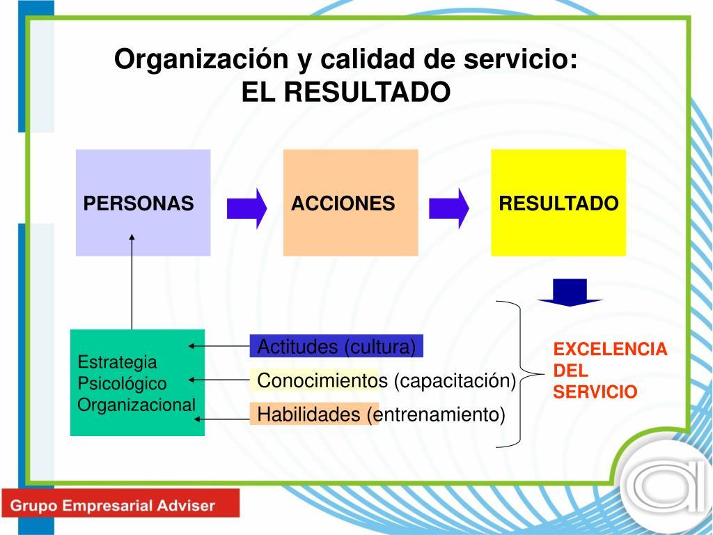 Organización y calidad de servicio: