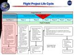 flight project life cycle