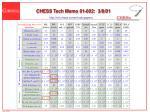 chess tech memo 01 002 3 8 01